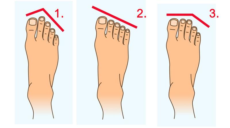 9-รูปเท้าทำนายนิสัย-เท้าแบบนี้นิสัยยังไง